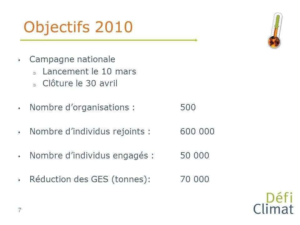 7 Objectifs 2010 Campagne nationale Lancement le 10 mars Clôture le 30 avril Nombre dorganisations : 500 Nombre dindividus rejoints : 600 000 Nombre dindividus engagés : 50 000 Réduction des GES (tonnes): 70 000