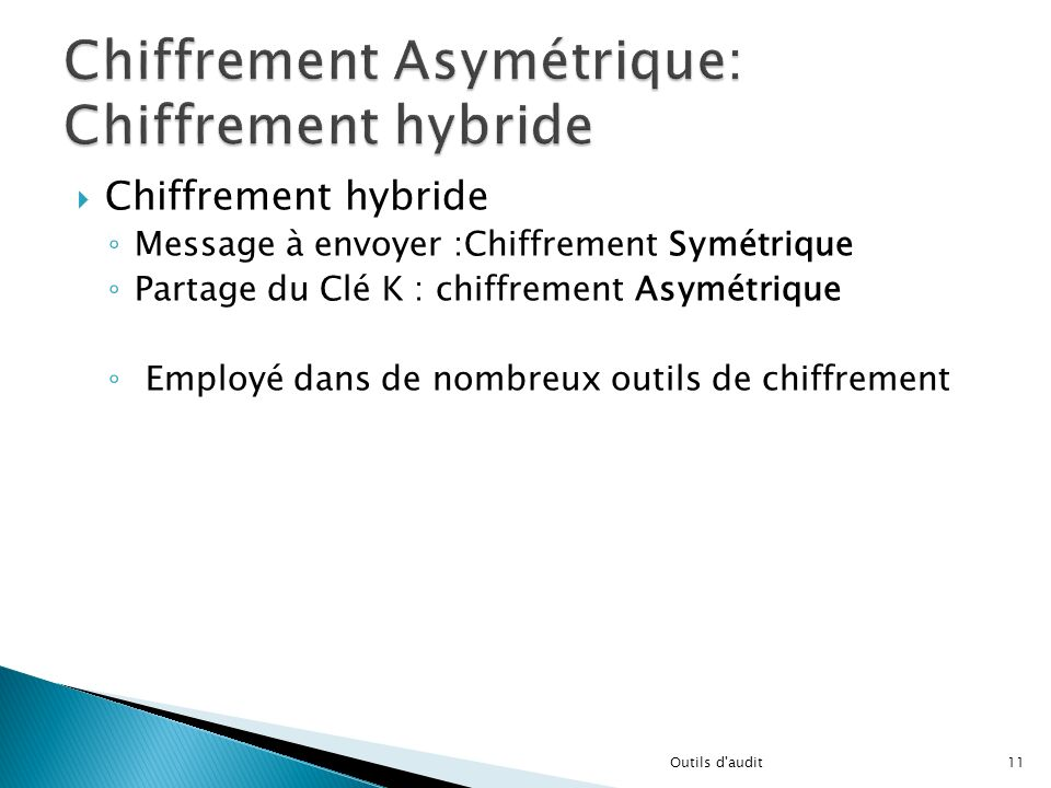 Chiffrement hybride Message à envoyer :Chiffrement Symétrique Partage du Clé K : chiffrement Asymétrique Employé dans de nombreux outils de chiffremen