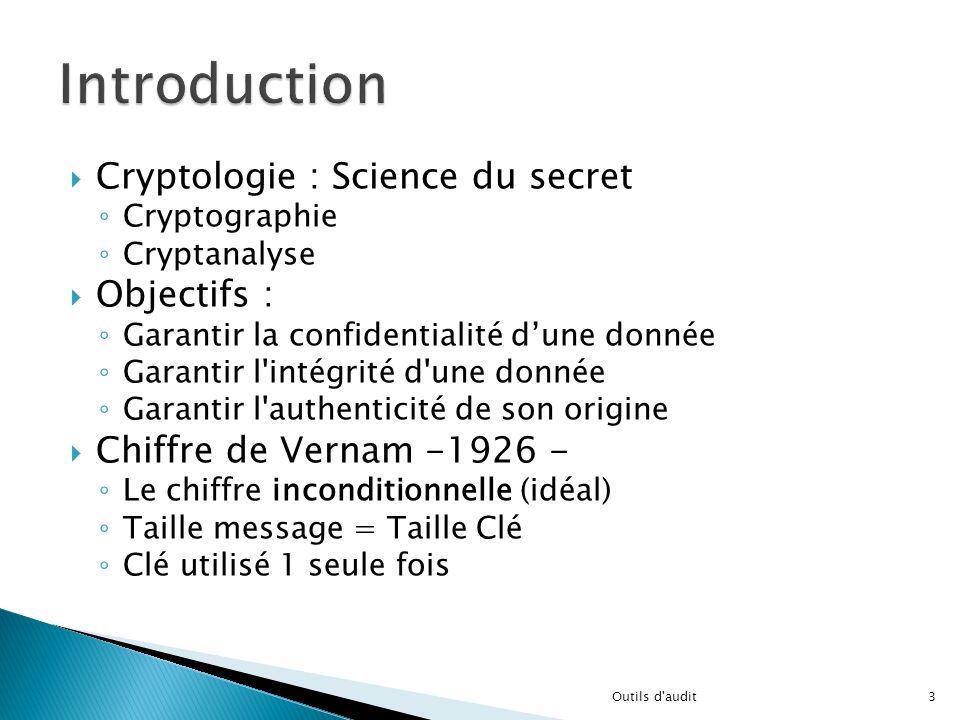 Cryptologie : Science du secret Cryptographie Cryptanalyse Objectifs : Garantir la confidentialité dune donnée Garantir l'intégrité d'une donnée Garan