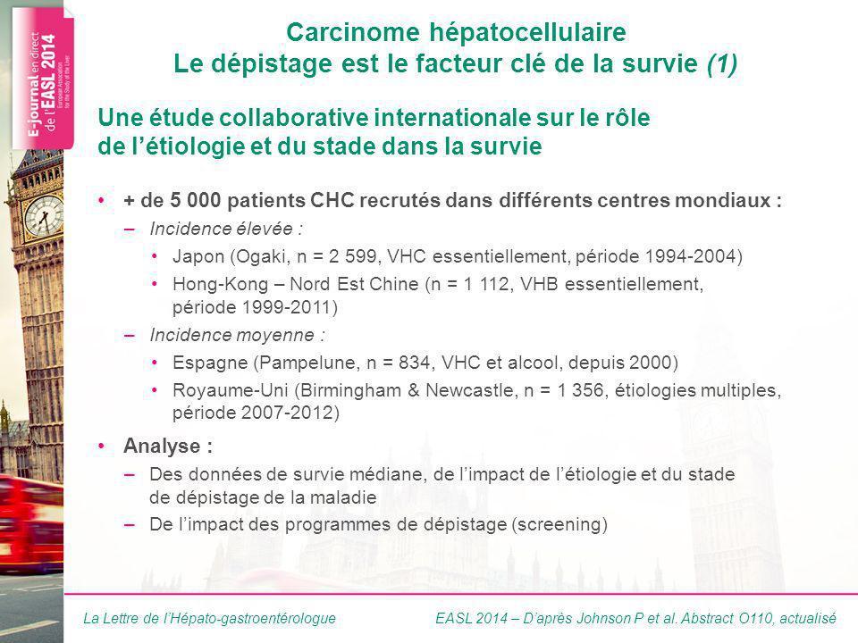 La Lettre de lHépato-gastroentérologue Carcinome hépatocellulaire Le dépistage est le facteur clé de la survie (1) + de 5 000 patients CHC recrutés dans différents centres mondiaux : –Incidence élevée : Japon (Ogaki, n = 2 599, VHC essentiellement, période 1994-2004) Hong-Kong – Nord Est Chine (n = 1 112, VHB essentiellement, période 1999-2011) –Incidence moyenne : Espagne (Pampelune, n = 834, VHC et alcool, depuis 2000) Royaume-Uni (Birmingham & Newcastle, n = 1 356, étiologies multiples, période 2007-2012) Analyse : –Des données de survie médiane, de limpact de létiologie et du stade de dépistage de la maladie –De limpact des programmes de dépistage (screening) Une étude collaborative internationale sur le rôle de létiologie et du stade dans la survie EASL 2014 – Daprès Johnson P et al.
