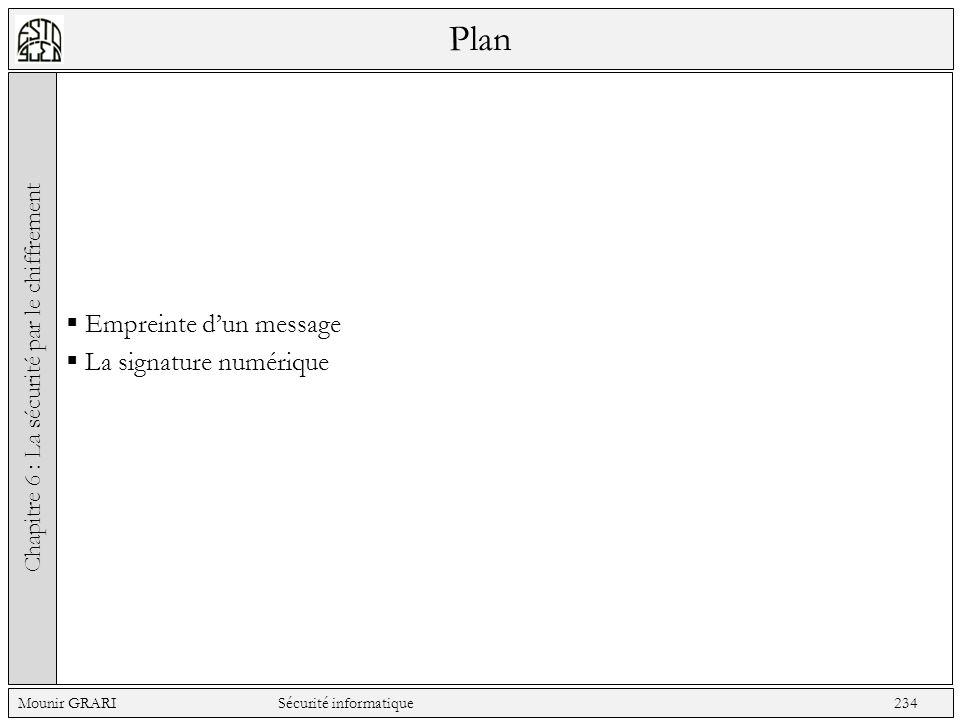 Plan Empreinte dun message La signature numérique Chapitre 6 : La sécurité par le chiffrement Mounir GRARI Sécurité informatique 234