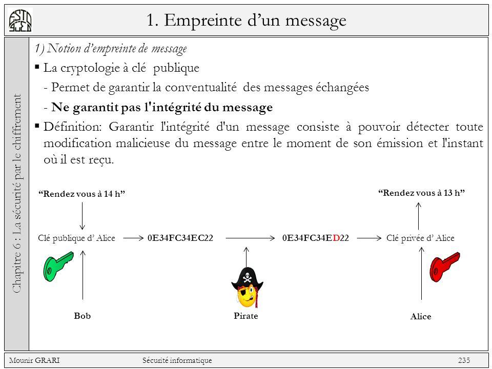 1. Empreinte dun message 1) Notion dempreinte de message La cryptologie à clé publique - Permet de garantir la conventualité des messages échangées -