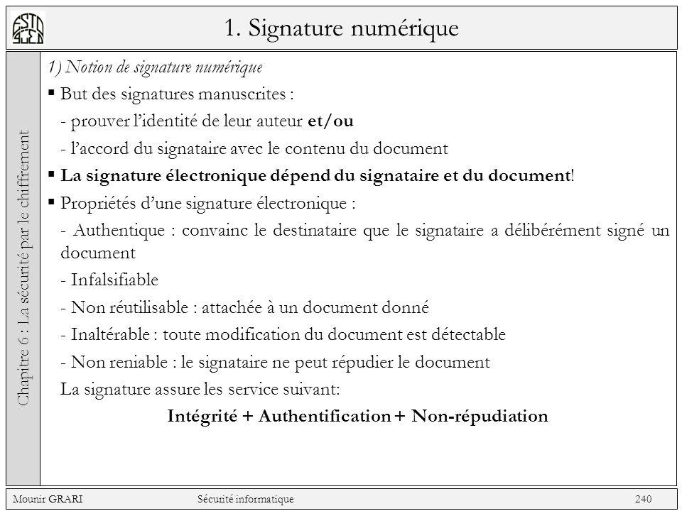 1. Signature numérique 1) Notion de signature numérique But des signatures manuscrites : - prouver lidentité de leur auteur et/ou - laccord du signata