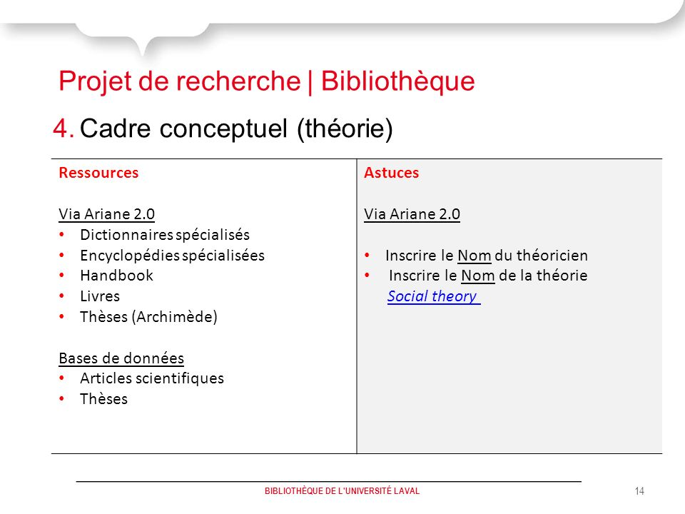 Projet de recherche | Bibliothèque 4.