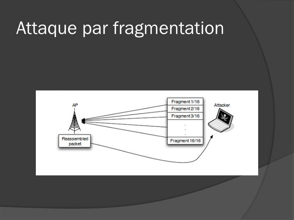 Attaque par fragmentation
