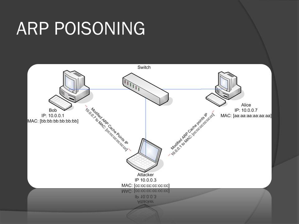 La réinjection dARP est un moyen de produire du trafic dans le réseau qui sera analysé afin de « cracker la clef WEP »