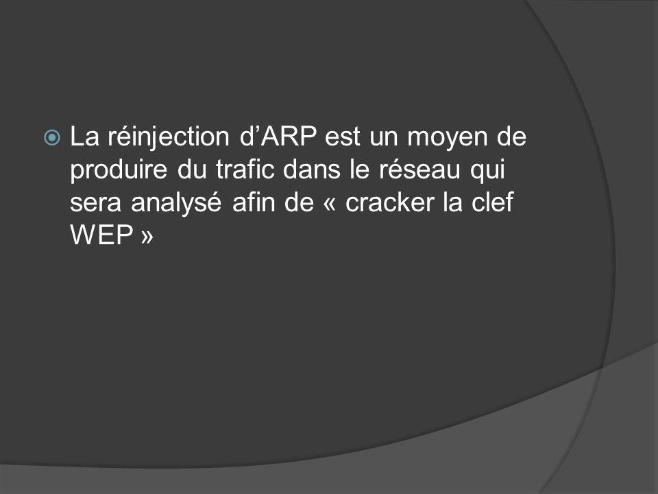 Le WEP Protocole basé sur lalgorithme de chiffrement RC4 : pour un message clair M son chiffré est : P=RC4(IV||K) XOR (M||ICV(M)) Ne pas utiliser plusieurs fois une même clé.
