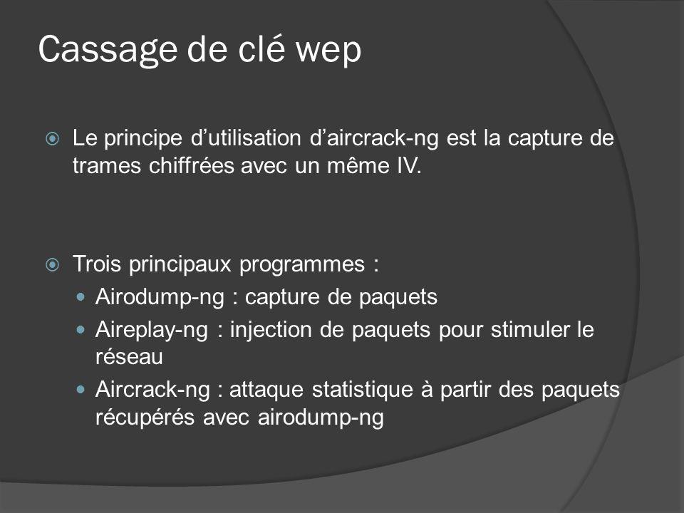 Cassage de clé wep Le principe dutilisation daircrack-ng est la capture de trames chiffrées avec un même IV. Trois principaux programmes : Airodump-ng