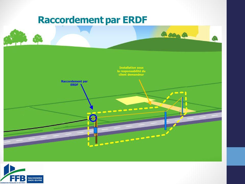 Raccordement par ERDF