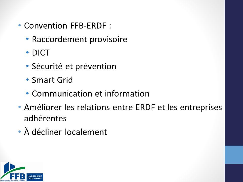 Convention FFB-ERDF : Raccordement provisoire DICT Sécurité et prévention Smart Grid Communication et information Améliorer les relations entre ERDF et les entreprises adhérentes À décliner localement