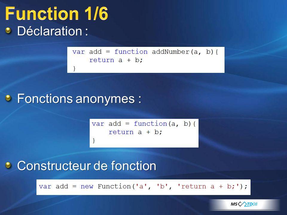 Déclaration : Fonctions anonymes : Constructeur de fonction