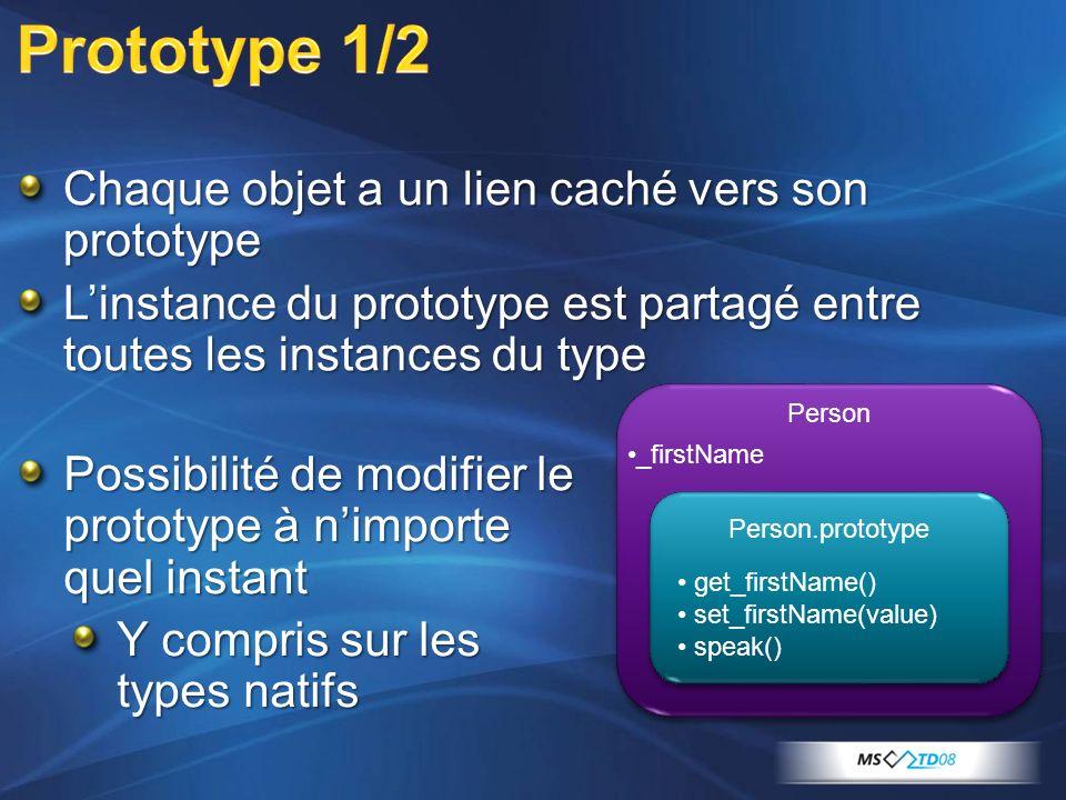 Chaque objet a un lien caché vers son prototype Linstance du prototype est partagé entre toutes les instances du type Person Person.prototype get_firstName() set_firstName(value) speak() Possibilité de modifier le prototype à nimporte quel instant Y compris sur les types natifs _firstName