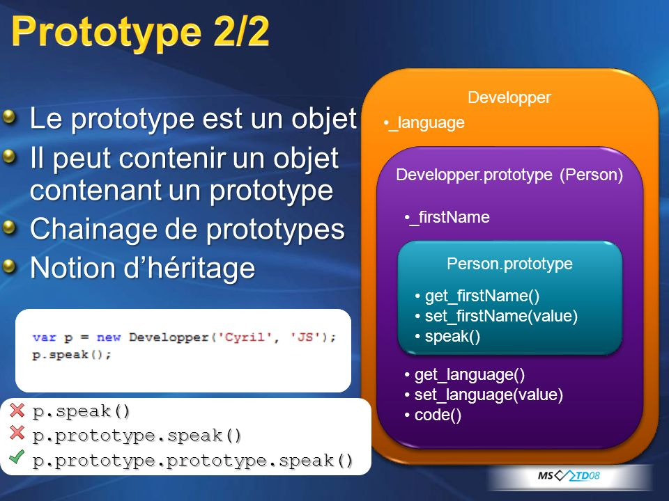 Le prototype est un objet Il peut contenir un objet contenant un prototype Chainage de prototypes Notion dhéritage Developper Developper.prototype (Person) Person.prototype get_firstName() set_firstName(value) speak() get_language() set_language(value) code() p.speak()p.prototype.speak()p.prototype.prototype.speak() _firstName _language