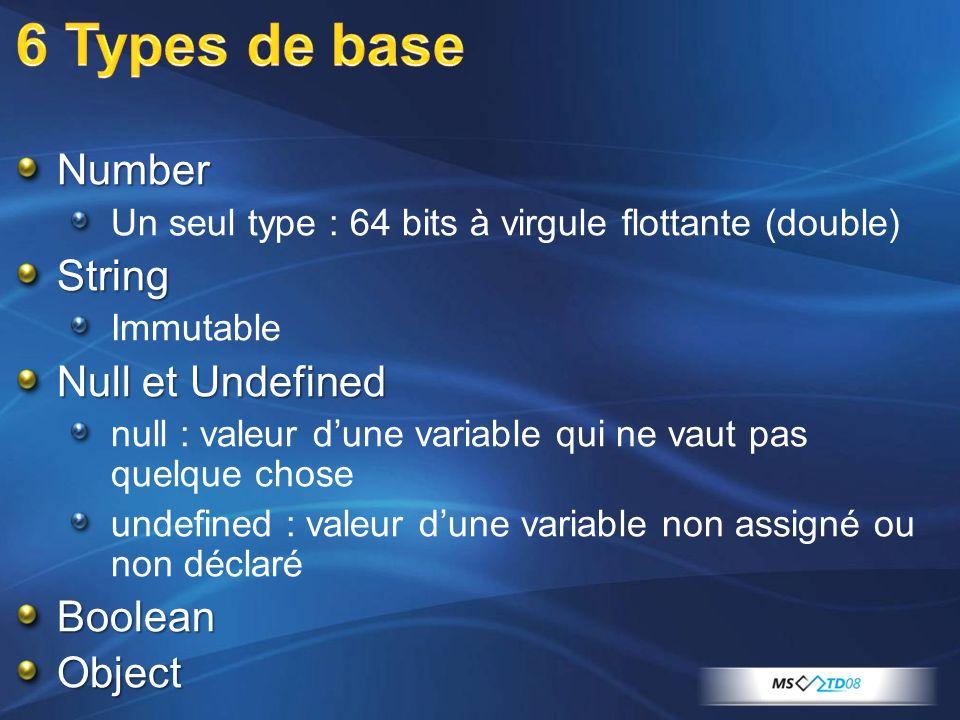 Number Un seul type : 64 bits à virgule flottante (double)String Immutable Null et Undefined null : valeur dune variable qui ne vaut pas quelque chose undefined : valeur dune variable non assigné ou non déclaréBooleanObject
