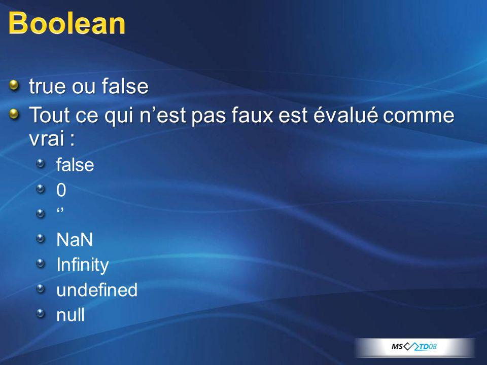 true ou false Tout ce qui nest pas faux est évalué comme vrai : false 0 NaN Infinity undefined null
