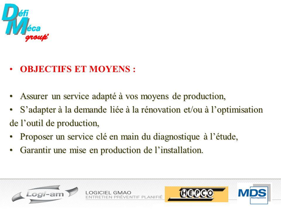 OBJECTIFS ET MOYENS : Assurer un service adapté à vos moyens de production,Assurer un service adapté à vos moyens de production, Sadapter à la demande