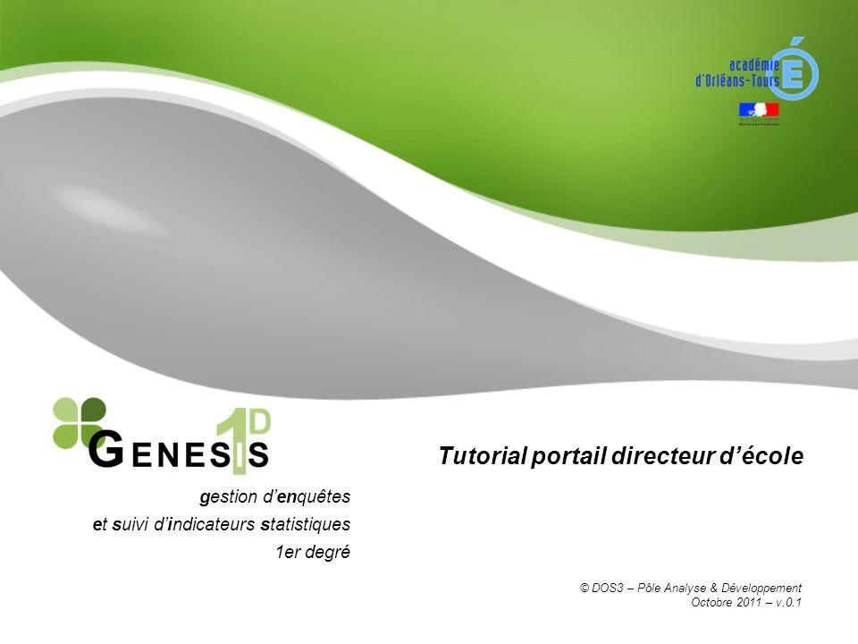 gestion denquêtes et suivi dindicateurs statistiques 1er degré © DOS3 – Pôle Analyse & Développement Octobre 2011 – v.0.1 Tutorial portail directeur décole
