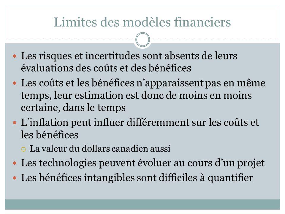 Limites des modèles financiers Les risques et incertitudes sont absents de leurs évaluations des coûts et des bénéfices Les coûts et les bénéfices napparaissent pas en même temps, leur estimation est donc de moins en moins certaine, dans le temps Linflation peut influer différemment sur les coûts et les bénéfices La valeur du dollars canadien aussi Les technologies peuvent évoluer au cours dun projet Les bénéfices intangibles sont difficiles à quantifier