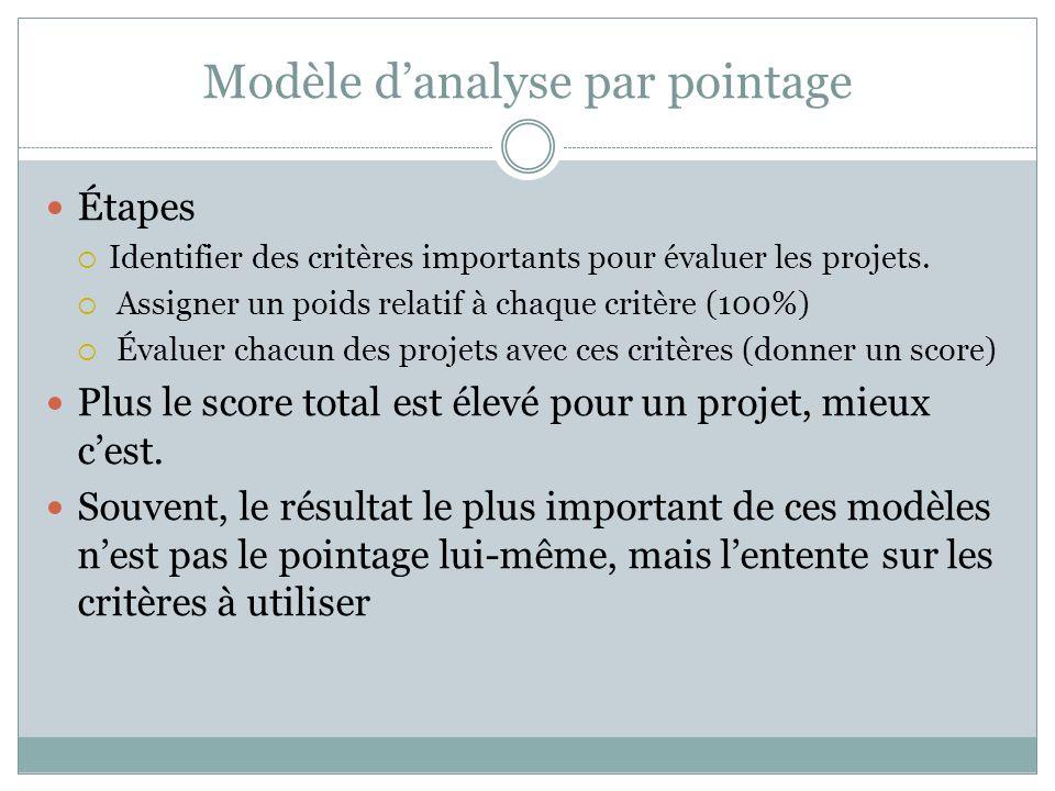 Modèle danalyse par pointage Étapes Identifier des critères importants pour évaluer les projets.