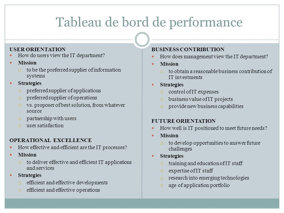 Tableau de bord de performance USER ORIENTATION How do users view the IT department? Mission to be the preferred supplier of information systems Strat