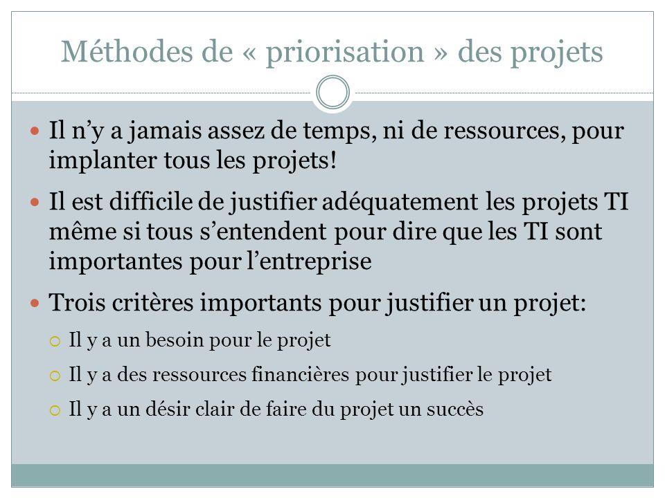 Méthodes de « priorisation » des projets Il ny a jamais assez de temps, ni de ressources, pour implanter tous les projets.