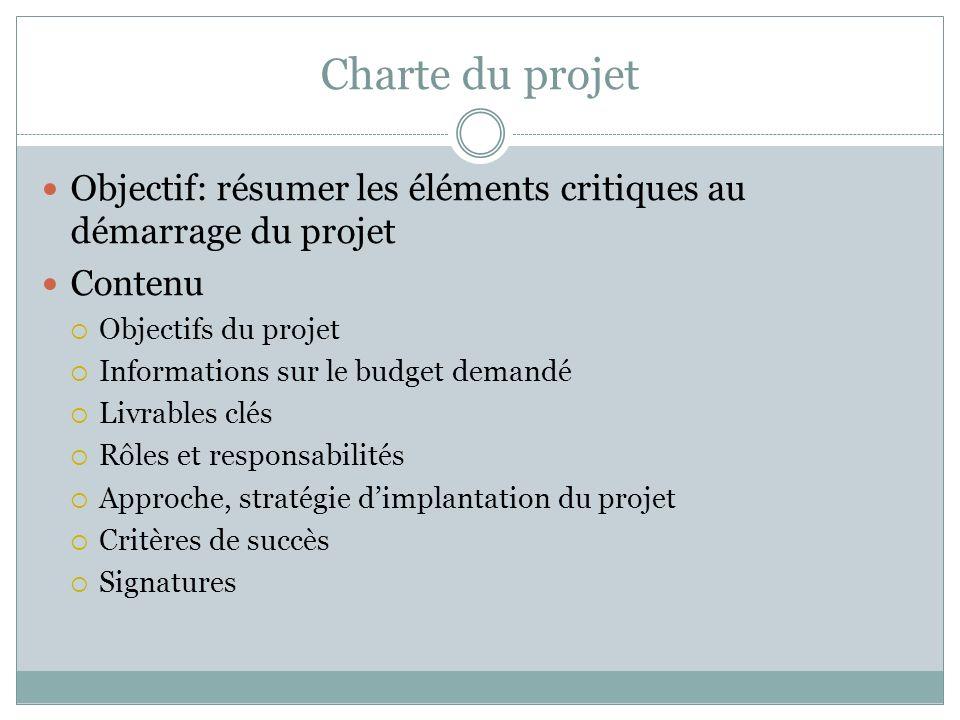 Charte du projet Objectif: résumer les éléments critiques au démarrage du projet Contenu Objectifs du projet Informations sur le budget demandé Livrables clés Rôles et responsabilités Approche, stratégie dimplantation du projet Critères de succès Signatures