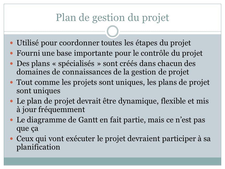 Plan de gestion du projet Utilisé pour coordonner toutes les étapes du projet Fourni une base importante pour le contrôle du projet Des plans « spécialisés » sont créés dans chacun des domaines de connaissances de la gestion de projet Tout comme les projets sont uniques, les plans de projet sont uniques Le plan de projet devrait être dynamique, flexible et mis à jour fréquemment Le diagramme de Gantt en fait partie, mais ce nest pas que ça Ceux qui vont exécuter le projet devraient participer à sa planification