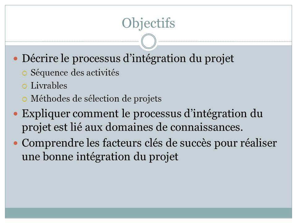 Objectifs Décrire le processus dintégration du projet Séquence des activités Livrables Méthodes de sélection de projets Expliquer comment le processus dintégration du projet est lié aux domaines de connaissances.
