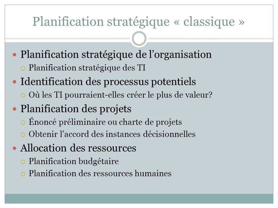 Planification stratégique « classique » Planification stratégique de lorganisation Planification stratégique des TI Identification des processus potentiels Où les TI pourraient-elles créer le plus de valeur.