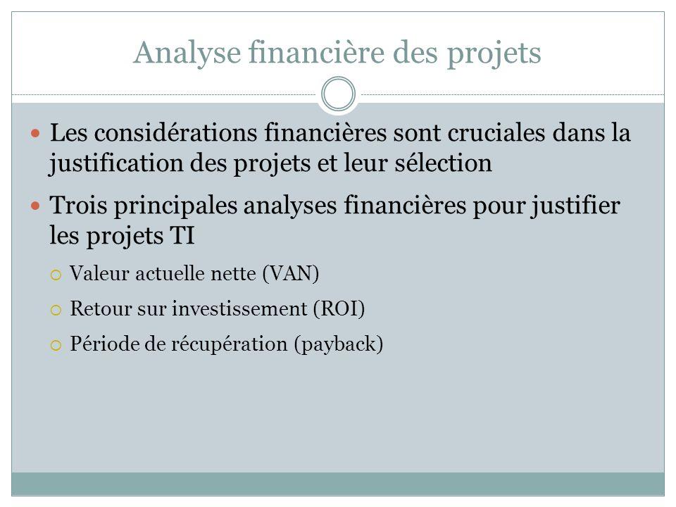 Analyse financière des projets Les considérations financières sont cruciales dans la justification des projets et leur sélection Trois principales analyses financières pour justifier les projets TI Valeur actuelle nette (VAN) Retour sur investissement (ROI) Période de récupération (payback)