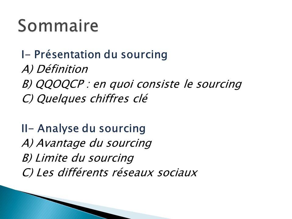 I- Présentation du sourcing A) Définition B) QQOQCP : en quoi consiste le sourcing C) Quelques chiffres clé II- Analyse du sourcing A) Avantage du sou