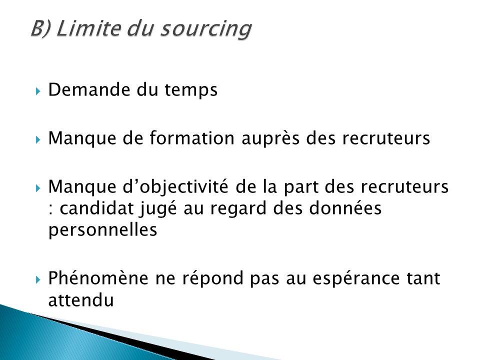 Demande du temps Manque de formation auprès des recruteurs Manque dobjectivité de la part des recruteurs : candidat jugé au regard des données personn