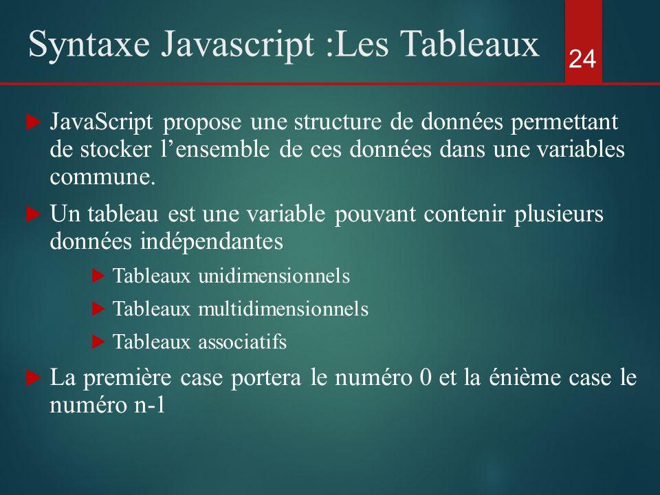 JavaScript propose une structure de données permettant de stocker lensemble de ces données dans une variables commune. Un tableau est une variable pou