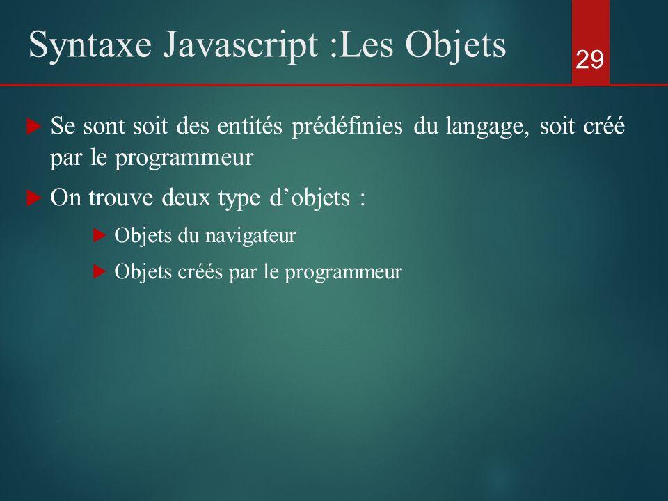 Se sont soit des entités prédéfinies du langage, soit créé par le programmeur On trouve deux type dobjets : Objets du navigateur Objets créés par le p