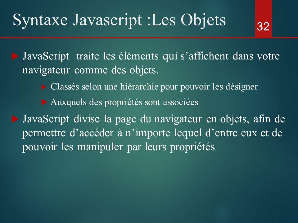 JavaScript traite les éléments qui saffichent dans votre navigateur comme des objets. Classés selon une hiérarchie pour pouvoir les désigner Auxquels