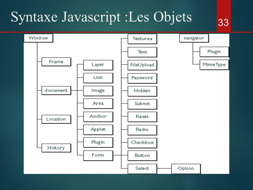 33 Syntaxe Javascript :Les Objets