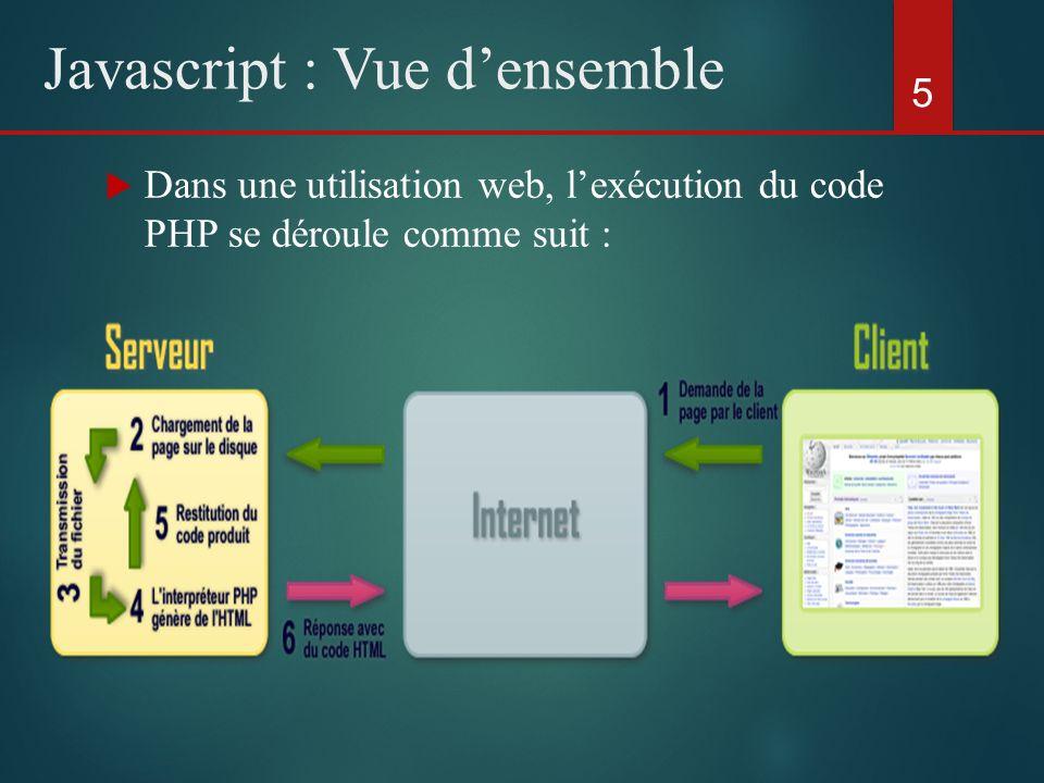 Dans une utilisation web, lexécution du code PHP se déroule comme suit : 5 Javascript : Vue densemble