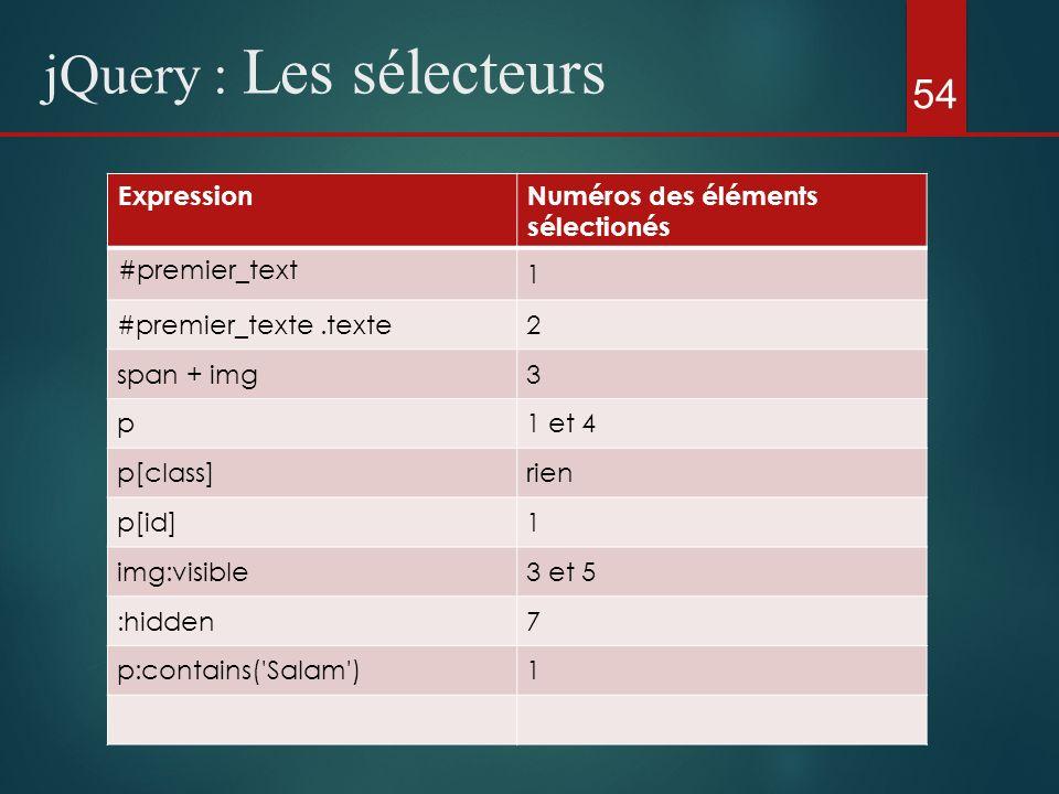 54 jQuery : Les sélecteurs ExpressionNuméros des éléments sélectionés #premier_text 1 #premier_texte.texte2 span + img3 p1 et 4 p[class]rien p[id]1 im