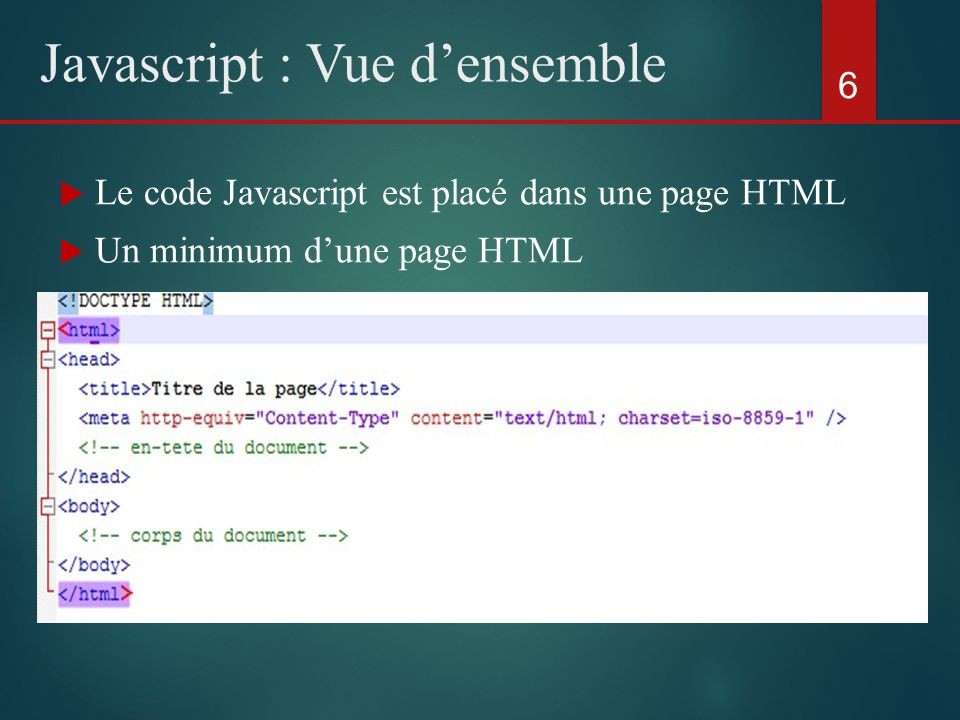 Le code Javascript est placé dans une page HTML Un minimum dune page HTML 6 Javascript : Vue densemble