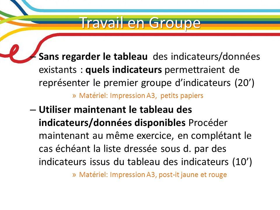 Travail en Groupe – Comparaison et critiques des résultats en utilisant la check-list.