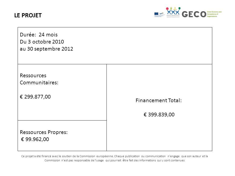 Durée: 24 mois Du 3 octobre 2010 au 30 septembre 2012 Financement Total: 399.839,00 Ressources Communitaires: 299.877,00 Ressources Propres: 99.962,00 LE PROJET Ce projet a été financé avec le soutien de la Commission européenne.