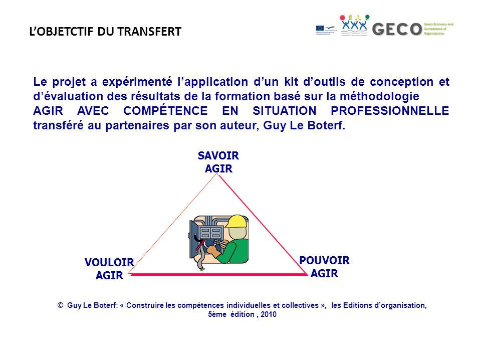 IL PROGETTO www.ldv-geco.eu info@ldv-geco.eu Merci pour votre attention!