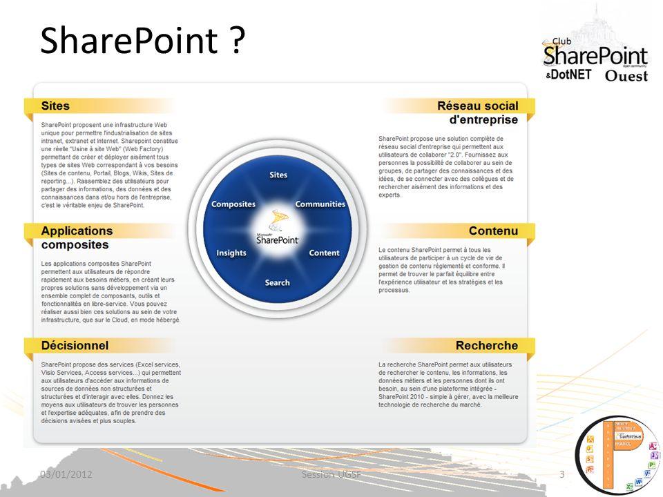 SharePoint ? Des bases (13): – 9 bases pour les Core services – 3 bases pour l'archivage et le monitoring – 1 base pour le Group Chat 2 à 3 instances