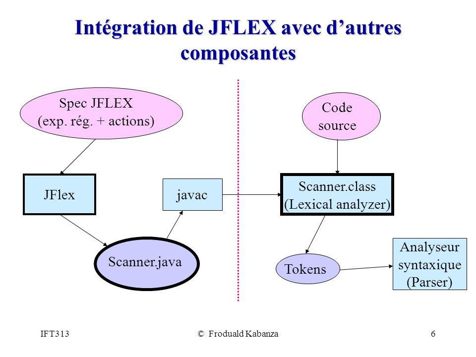 IFT313© Froduald Kabanza6 Intégration de JFLEX avec dautres composantes Analyseur syntaxique (Parser) Spec JFLEX (exp. rég. + actions) JFlex Scanner.j