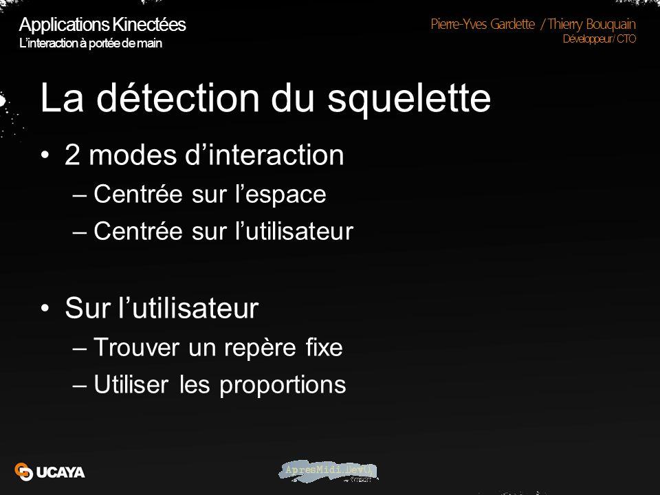 La détection du squelette Droitier / Gaucher Applications Kinectées Linteraction à portée de main Pierre-Yves Gardette / Thierry Bouquain Développeur / CTO