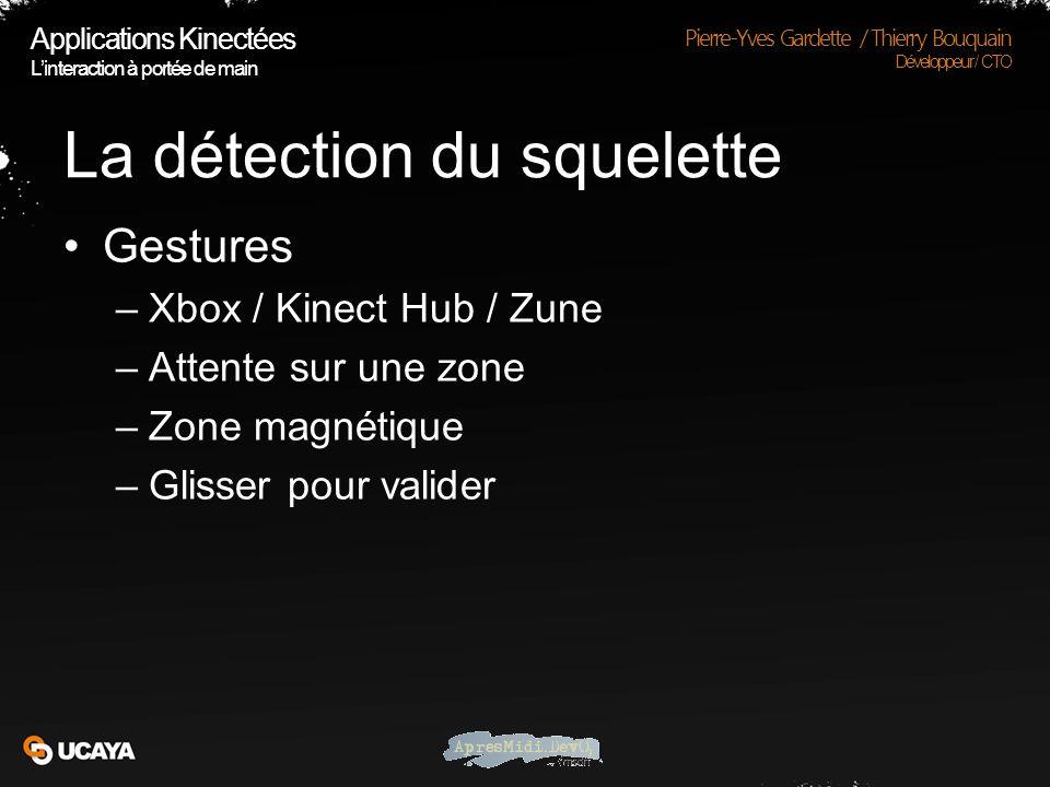 La détection du squelette Gestures –Xbox / Kinect Hub / Zune –Attente sur une zone –Zone magnétique –Glisser pour valider Applications Kinectées Linteraction à portée de main Pierre-Yves Gardette / Thierry Bouquain Développeur / CTO