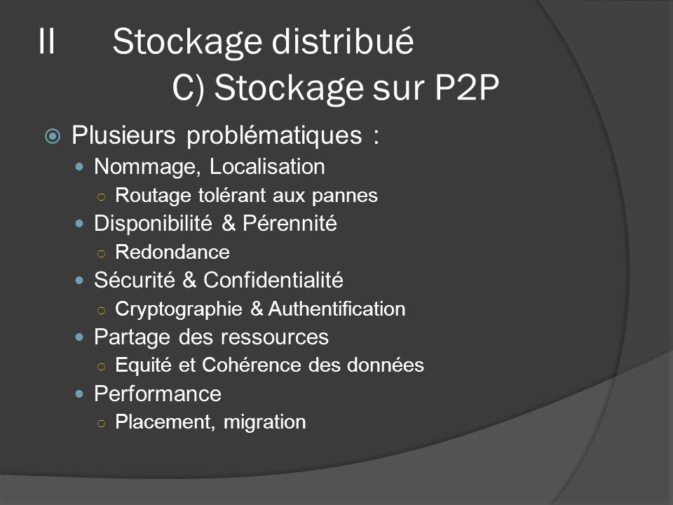 Plusieurs problématiques : Nommage, Localisation Routage tolérant aux pannes Disponibilité & Pérennité Redondance Sécurité & Confidentialité Cryptogra
