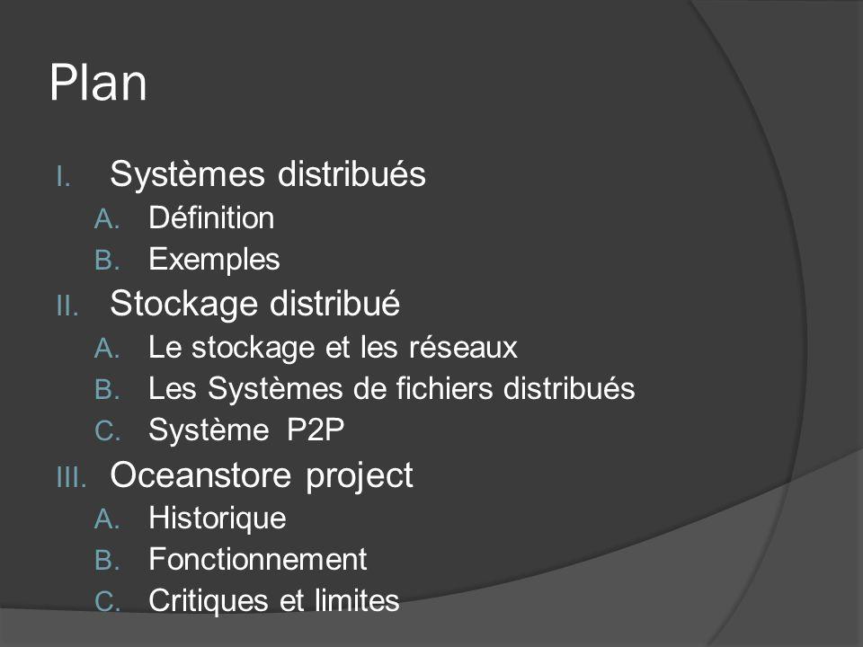 I. Systèmes distribués A. Définition B. Exemples II. Stockage distribué A. Le stockage et les réseaux B. Les Systèmes de fichiers distribués C. Systèm