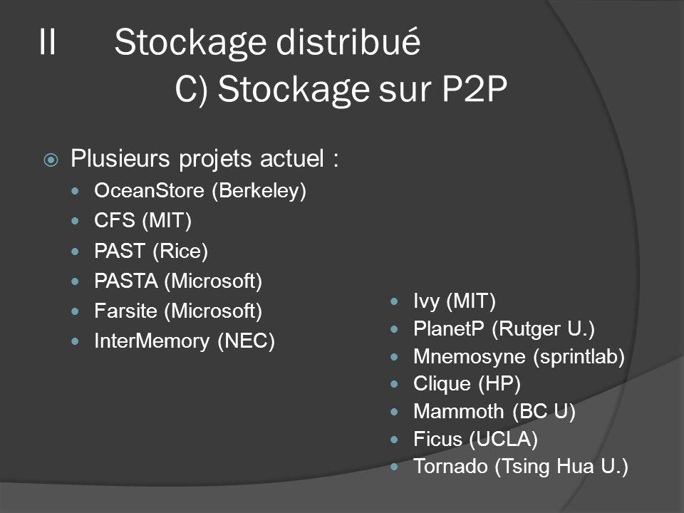 Plusieurs projets actuel : OceanStore (Berkeley) CFS (MIT) PAST (Rice) PASTA (Microsoft) Farsite (Microsoft) InterMemory (NEC) Ivy (MIT) PlanetP (Rutg