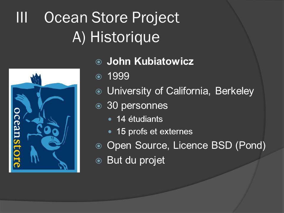 IIIOcean Store Project A) Historique John Kubiatowicz 1999 University of California, Berkeley 30 personnes 14 étudiants 15 profs et externes Open Sour
